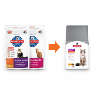 Hill's Sensitive Stomach & Skin Adult kattenvoer