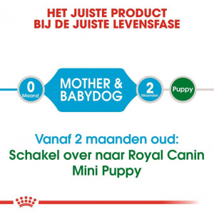 Royal Canin Mini Starter Mother and Babydog hondenvoer