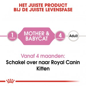 Royal Canin Mother & Babycat Mousse kattenvoer