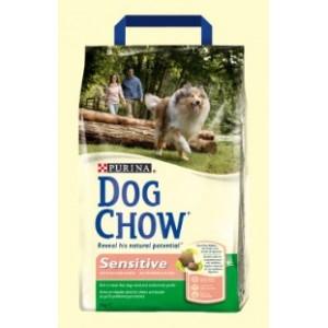 Dog Chow Adult Sensitive hondenvoer 14 kg