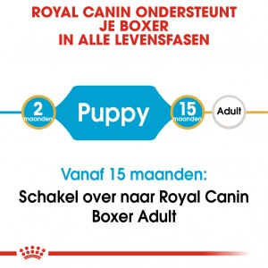 Royal Canin Boxer Puppy hondenvoer