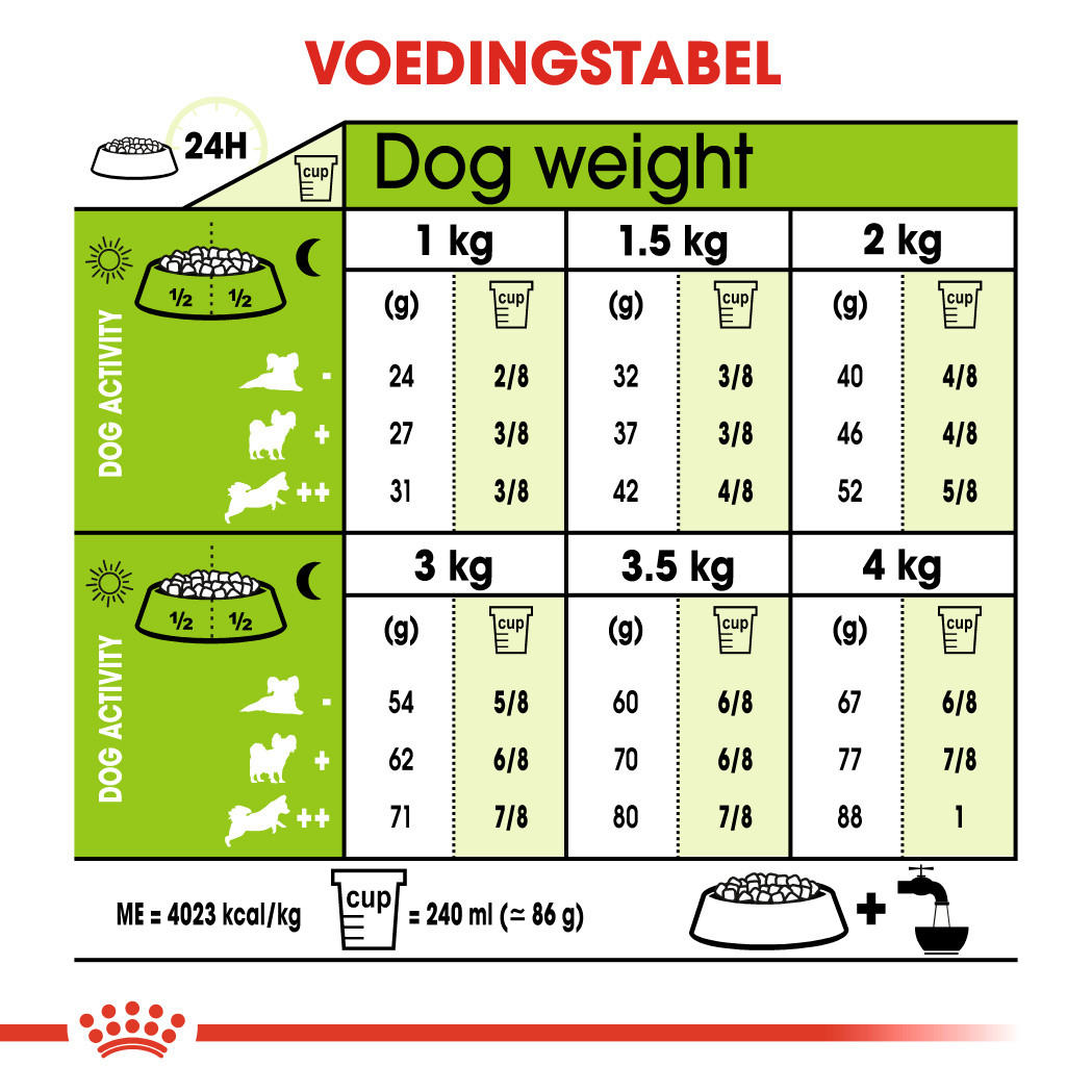 Royal Canin X-Small Adult 8+ hondenvoer