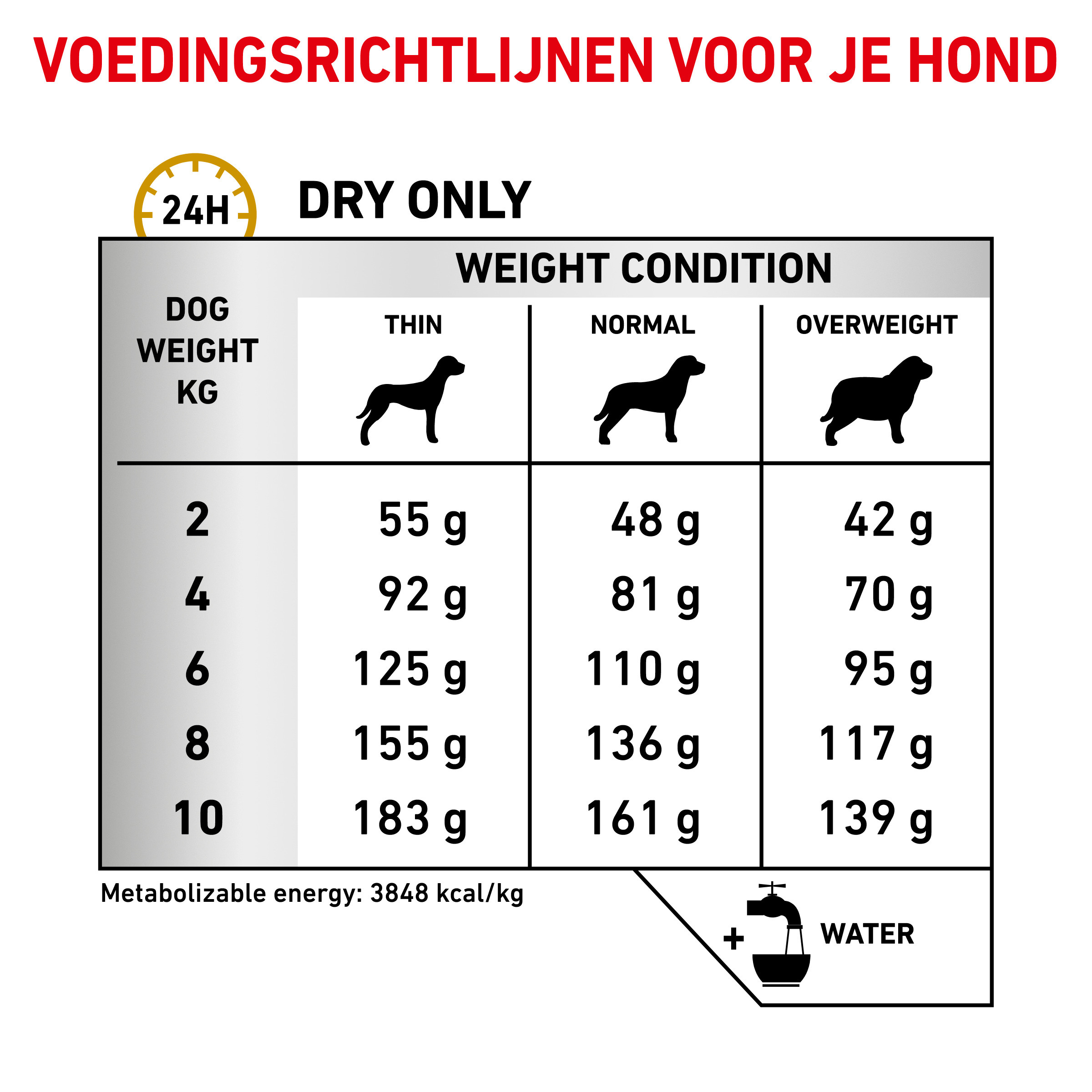 Royal Canin Veterinary Urinary S/O Small Dog hondenvoer