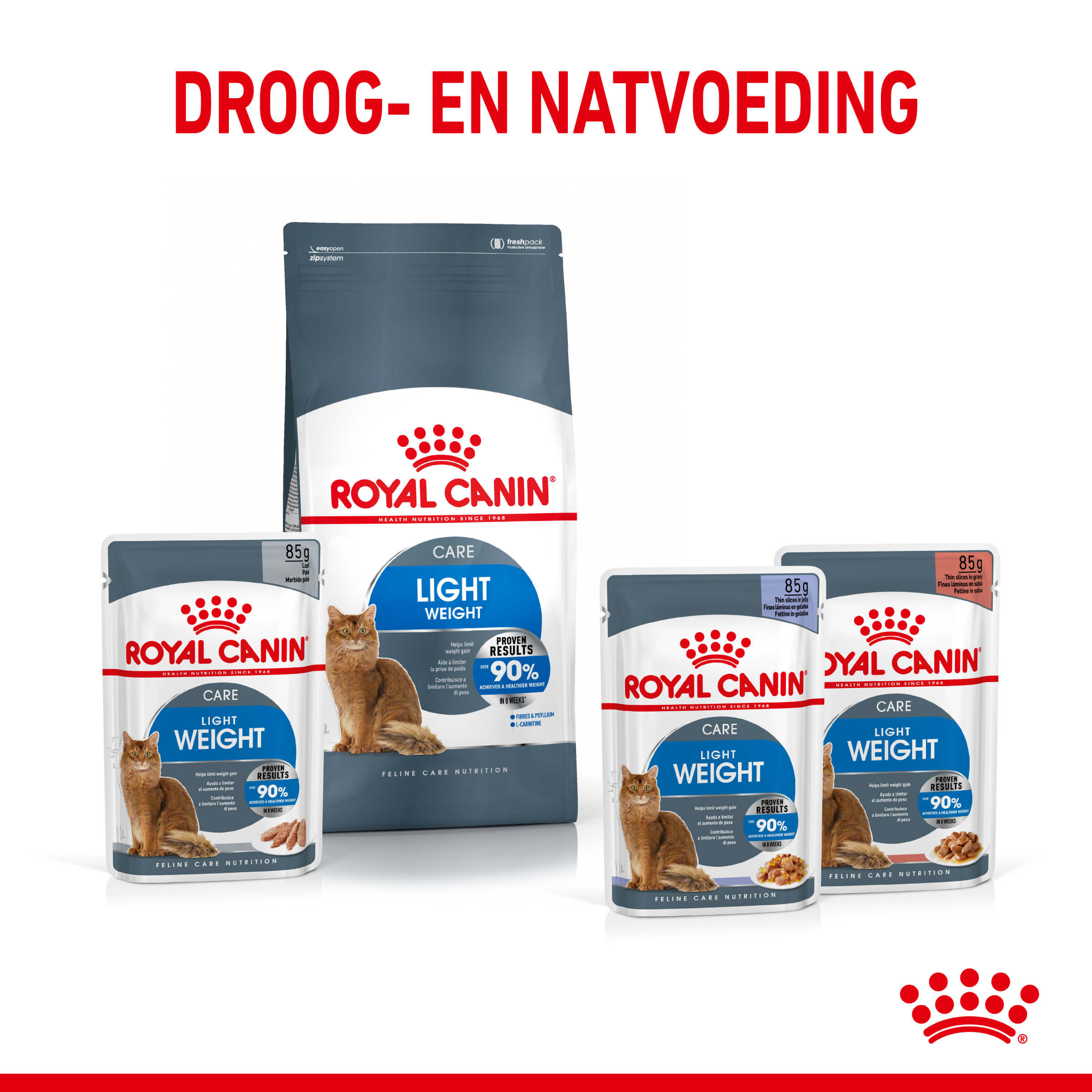 Royal Canin Light Weight Care kattenvoer