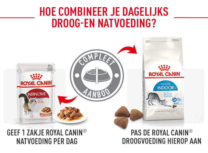 Royal Canin Indoor 27 kattenvoer